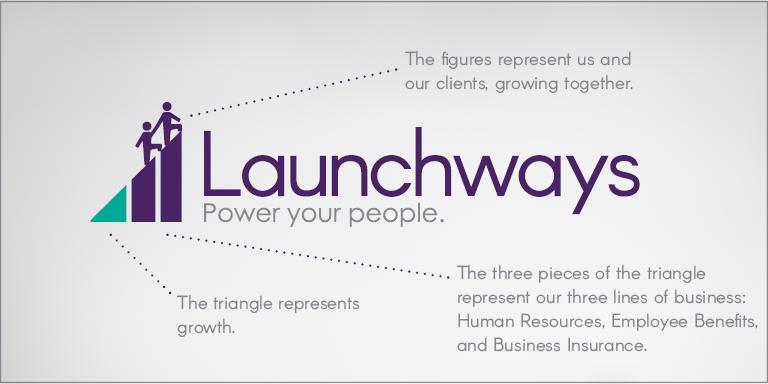 Uncategorized Archives   Launchways