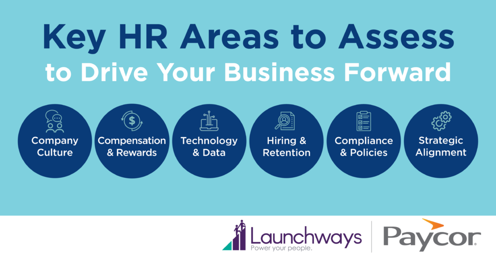 CFOs Managing HR Series Archives | Launchways